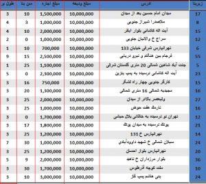 با 10میلیون تومان در تهران مغازه بگیرید!
