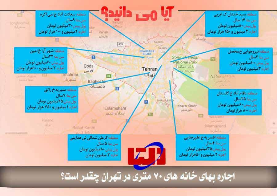 اجاره خانههای 70 متری در تهران