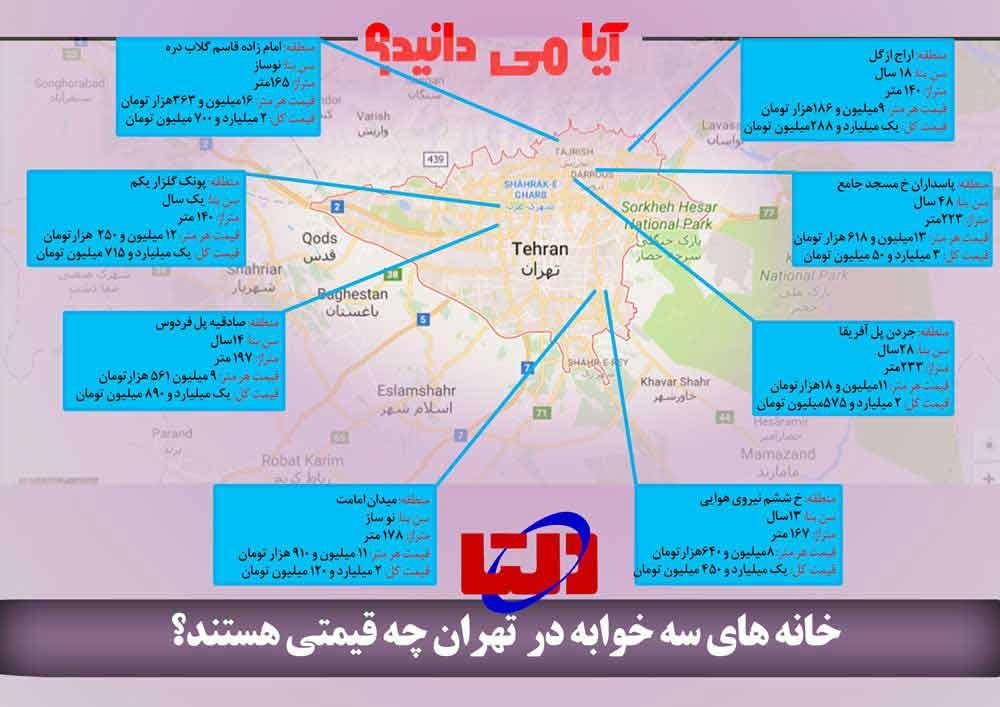 خانههای سهخوابه در تهران
