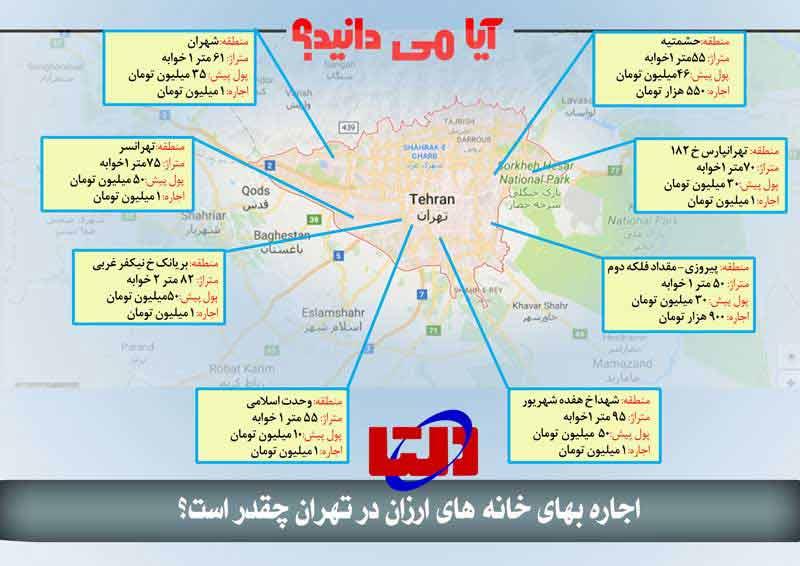 اجاره خانههای ارزان در تهران