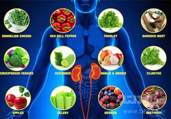 علائم عفونت مثانه