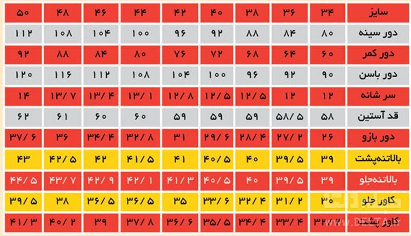 جدول یک