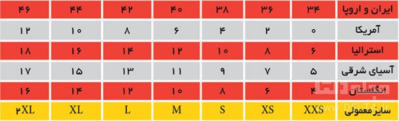 جدول سه