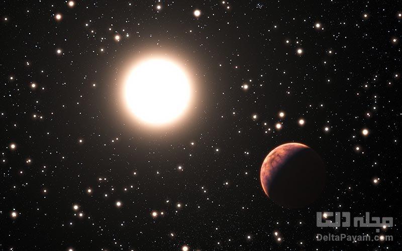 سیاره فراخورشیدی کهکشان گرداب