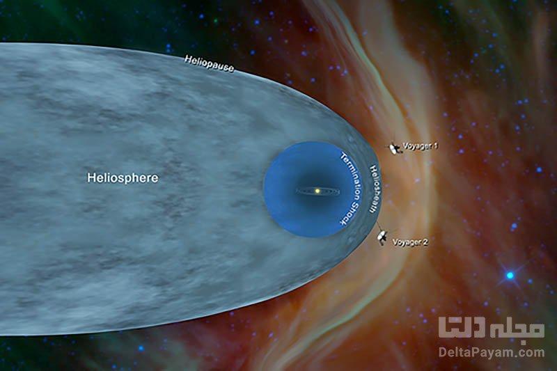 فضاپیمای وویجر در فضای میان ستارهای