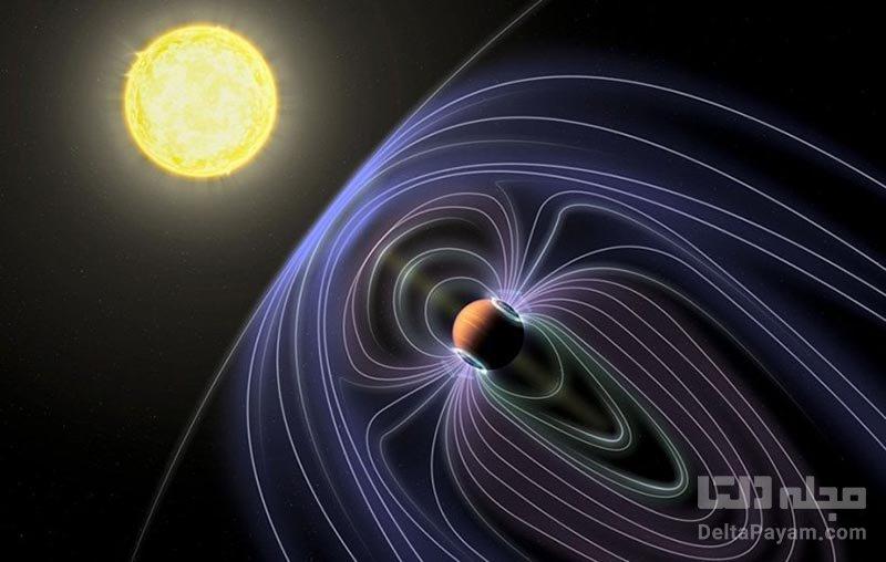 احتمال کشف امواج رادیویی یک جهان بیگانه
