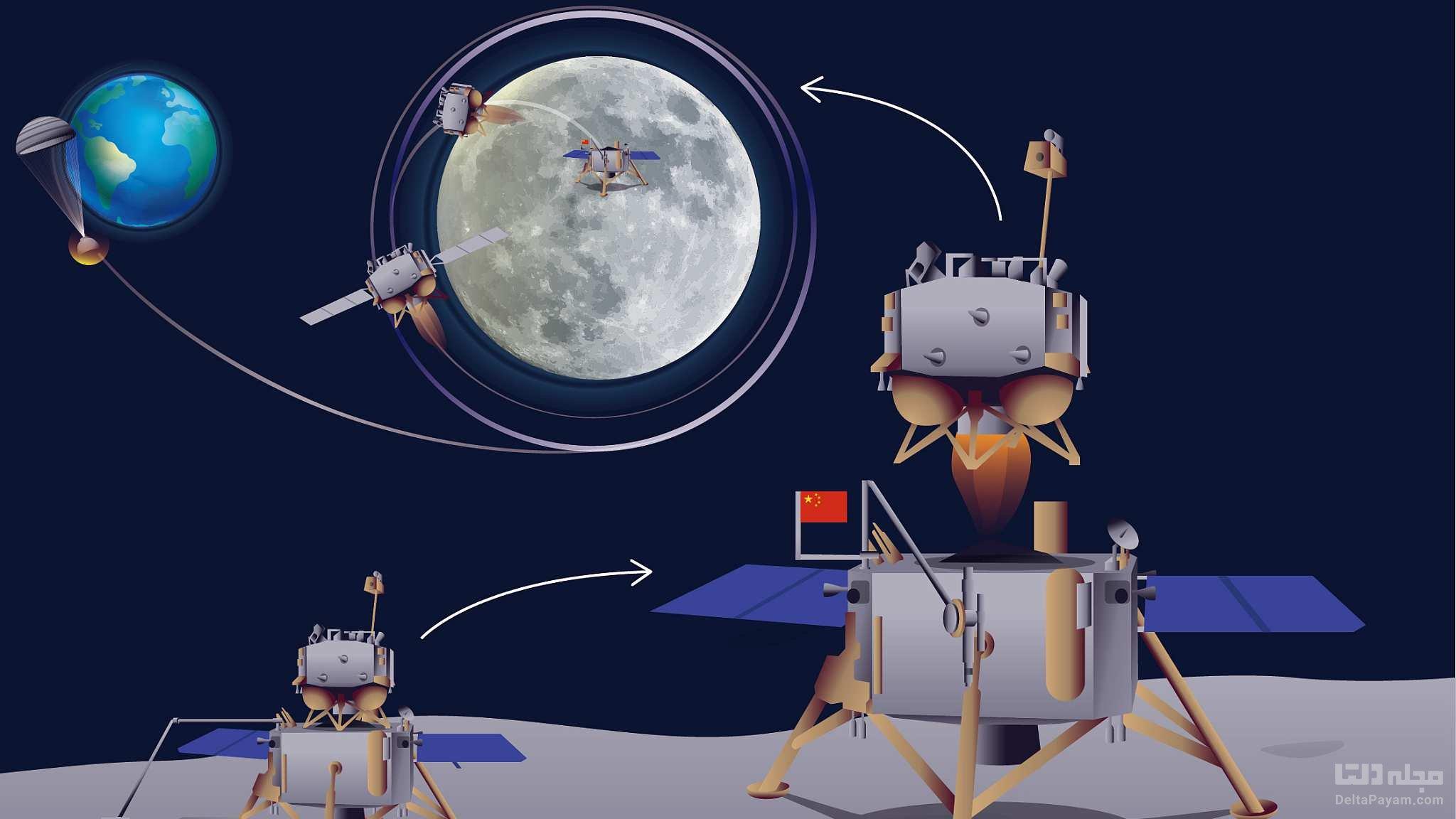 چین نمونه خاک ماه را به زمین آورد