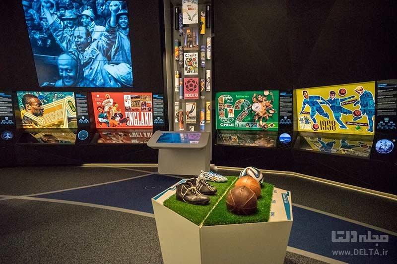 موزه جهانی فیفا و دفتر مرکزی فیفا