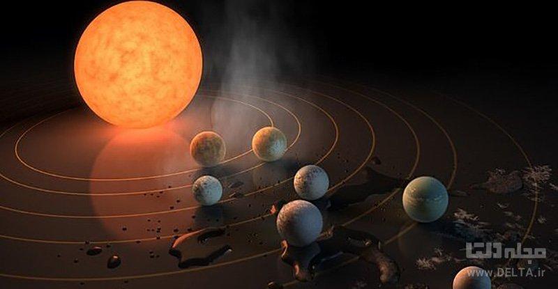 کشف سیاره های مشابه زمین