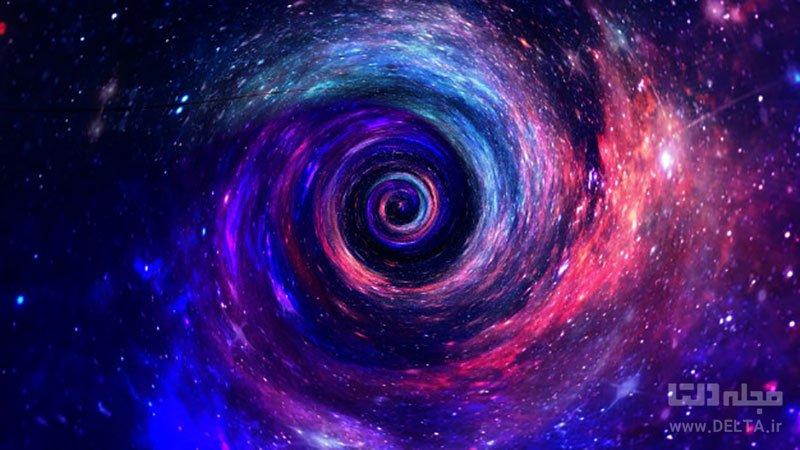 تعداد کهکشان های کشف شده